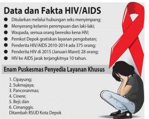 DATA-HIV