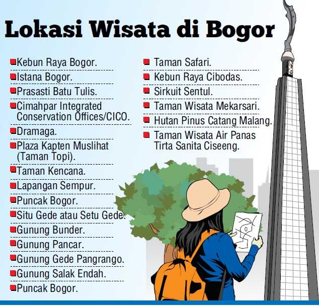 Tempat Wisata Bogor Yang Dekat Dengan Stasiun Bogor