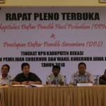 KPU Kabupaten Bekasi saat menggelar rapat pleno penetapan DPS Pilgub Jabar 2018. Foto : Istimewa