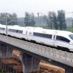 Proyek Kereta Cepat Indonesia China