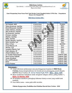 Nama-nama CPNS kategori K2 Kota Cirebon