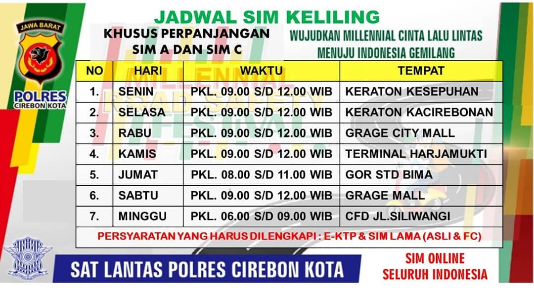 Jadwal SIM Keliling Kota Cirebon