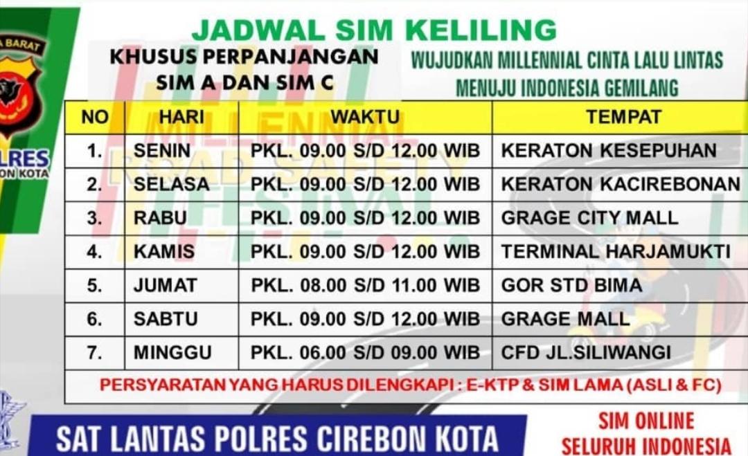 Jadwal SIM Keliling Polres Ciko