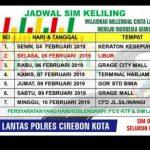 SIM Keliling Kota Cirebon