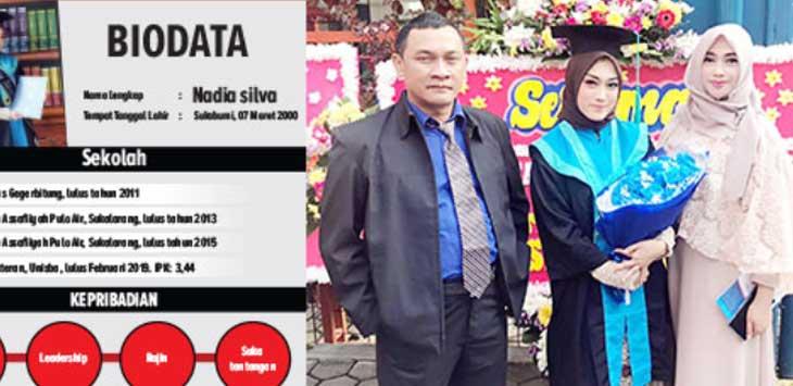 Dokter muda asal Sukabumi, Nadia Silva