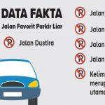 Parkir-Liar-di-Kota-Cimahi
