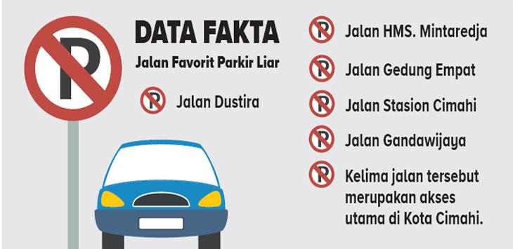 Parkir Liar di Kota Cimahi