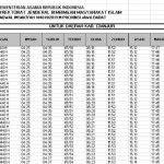 Jadwal Imsakiyah Ramadan 2019 Wilayah Kabupaten Cianjur