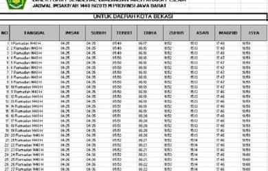 jelang ramadan cek dulu jadwal imsakiyah 2019 di kota dan kabupaten rh bekasi pojoksatu id