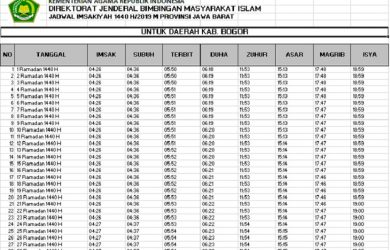 Ramadan Semakin Dekat, Ini Jadwal Imsakiyah 2019 di Kota ...