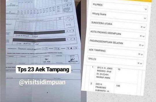 Salah input data yang rugikan pasangan Prabowo-Sandi (ist)