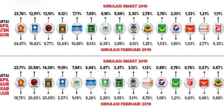 Dapil Ii Jabar Untuk Dpr Ri Meliputi Kabupaten Bandung Dan Bandung