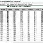 Jadwal Imsakiyah 2019 Kabupaten Karawang
