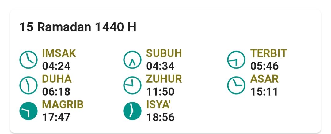 Jadwal Imsakiyah Kabupaten Bandung