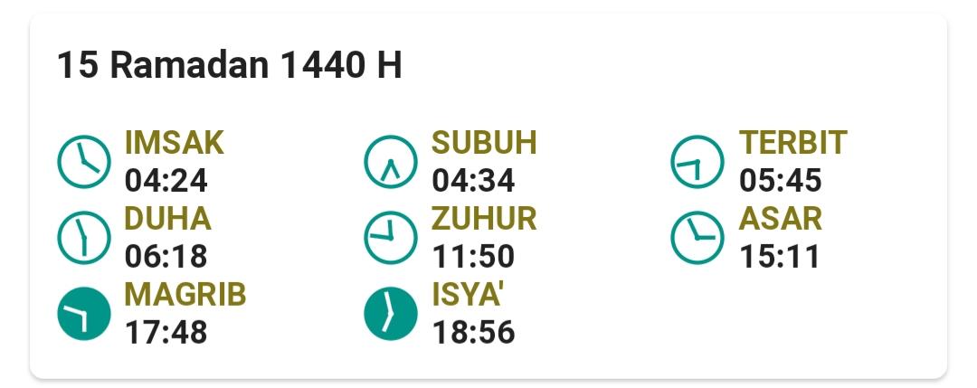 Jadwal Imsakiyah Kabupaten Bandung Barat