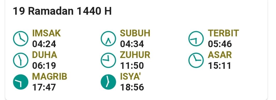 Jadwal Imsakiyah Kota Bandung
