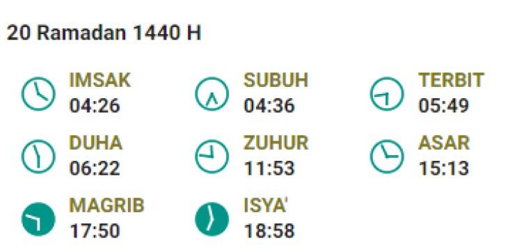 Jadwal Imsakiyah Kota Sukabumi