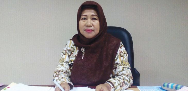 Nina Suzana, Kepala Badan Keuangan Daerah Kota Depok