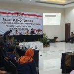 Pleno-Kota-Bogor
