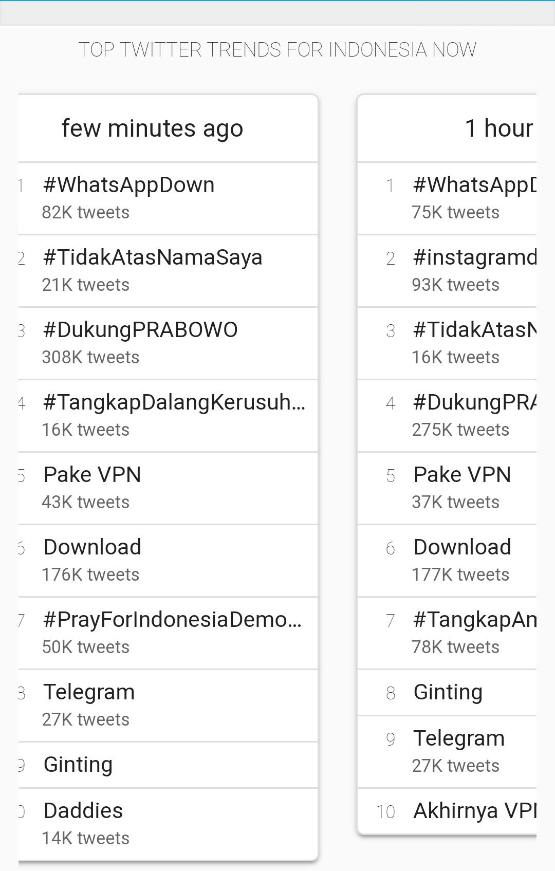 Trending Twitter Indonesia