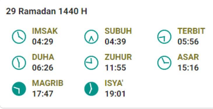 Jadwal Imsakiyah Kabupaten Sukabumi