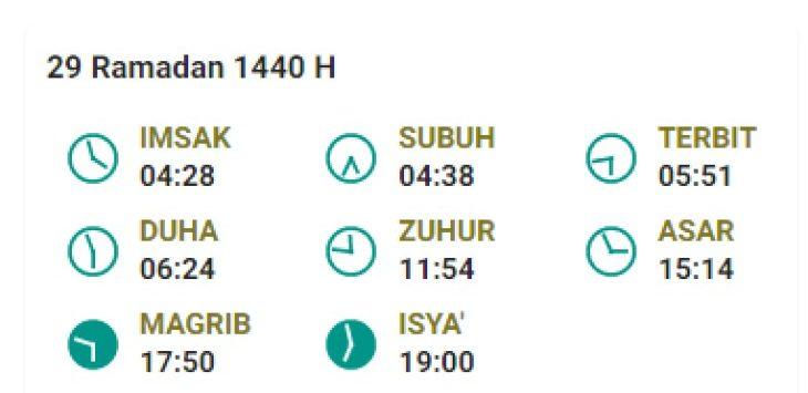 Jadwal Imsakiyah Kota Sukabumi./Foto: Istimewa