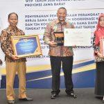 Tim Kerja Sama Kabupaten Bogor