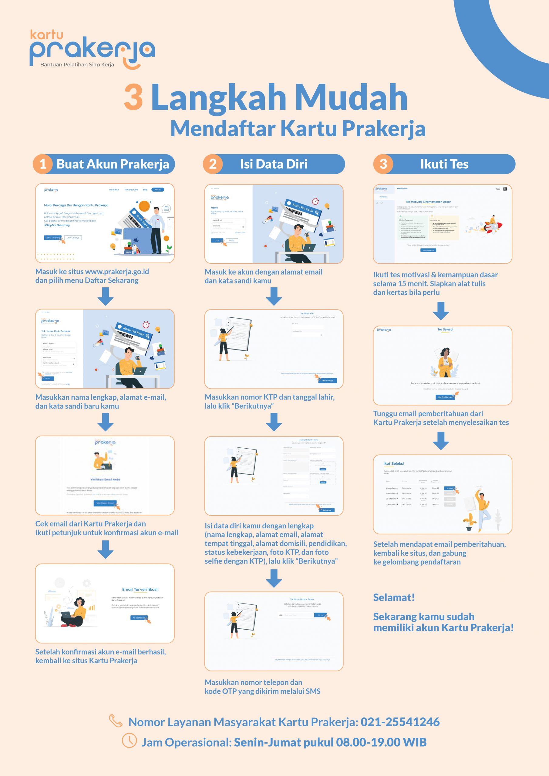 Wajib Disimak Cara Daftar Kartu Pra Kerja Di Situs Prakerja Go Id Pojokbekasi Com